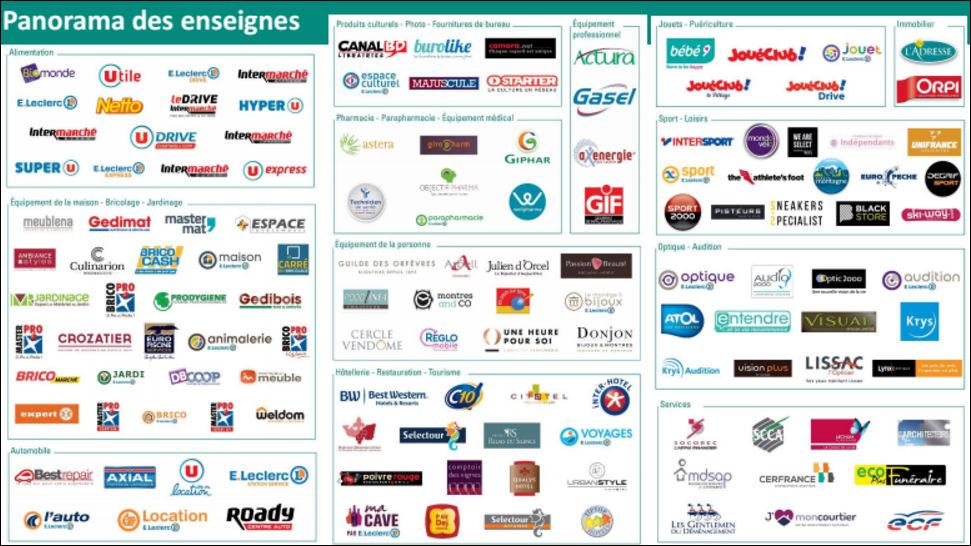 Web Design Franchise