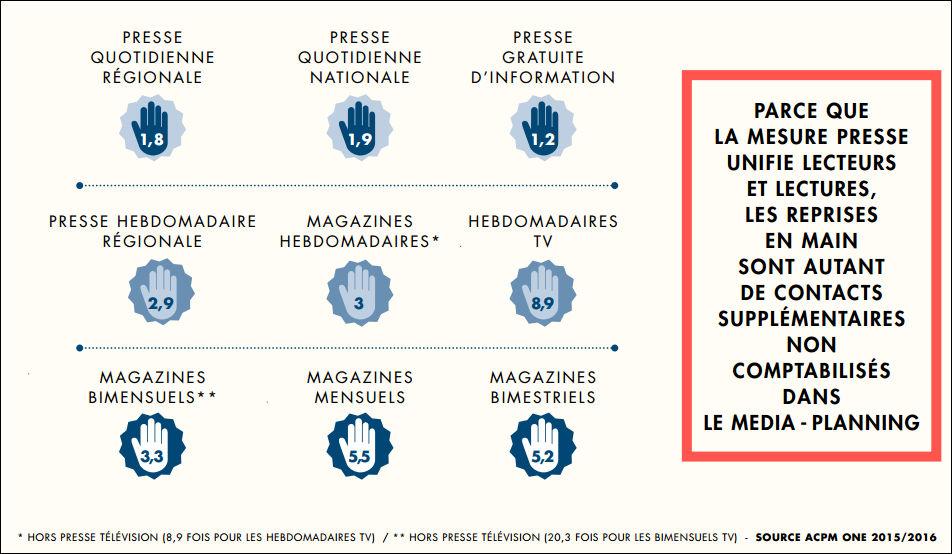 D finition taux de reprise en main d finitions marketing - Supports magazines simples fois tres design ...