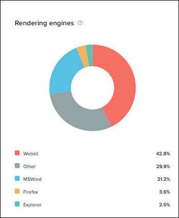 rendering-engine