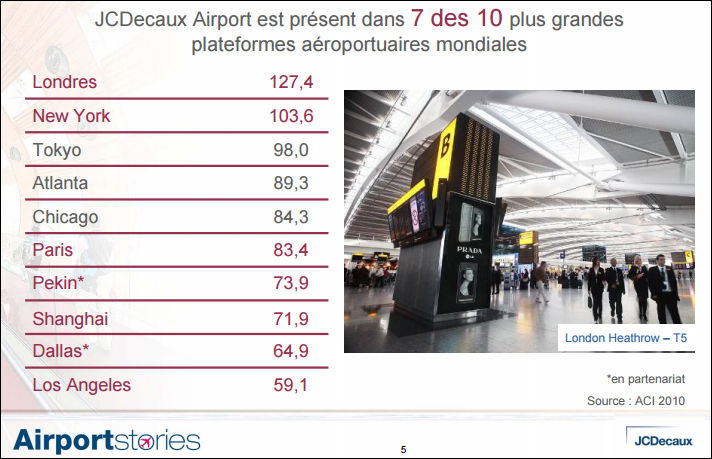 Puissance media aeroport