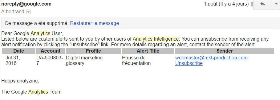 alerte-google-analytics