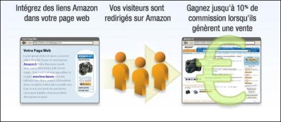 Définitions du marketing d'affiliation Internet  - Gagne sur l'Affiliation