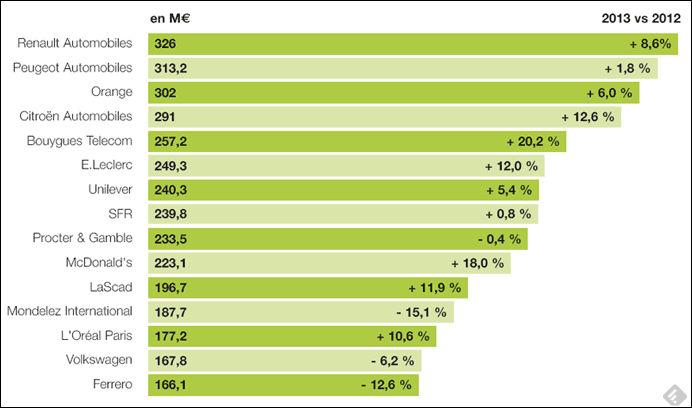 D 233 Finition Budget Publicitaire 187 D 233 Finitions Marketing