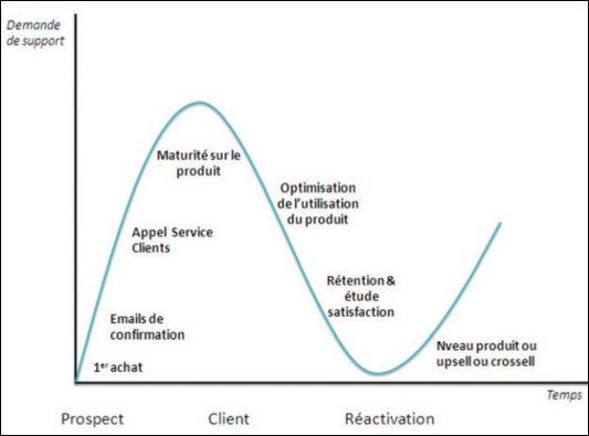 Definition Of E Commerce Web Design
