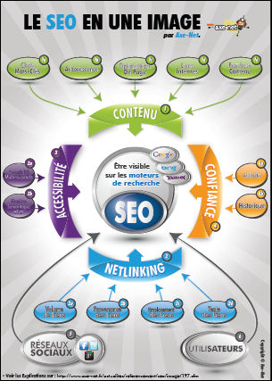 infographiste web definition